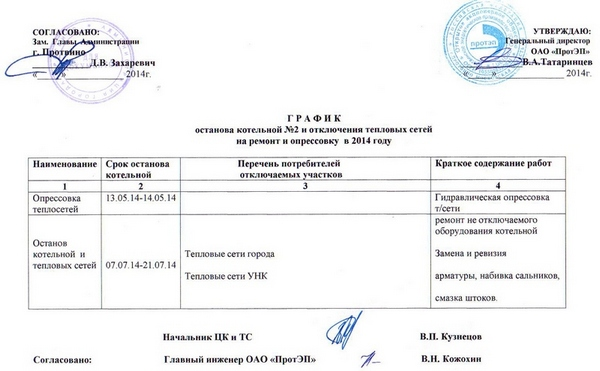 ostanov2014